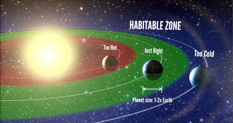 beboelige planeter